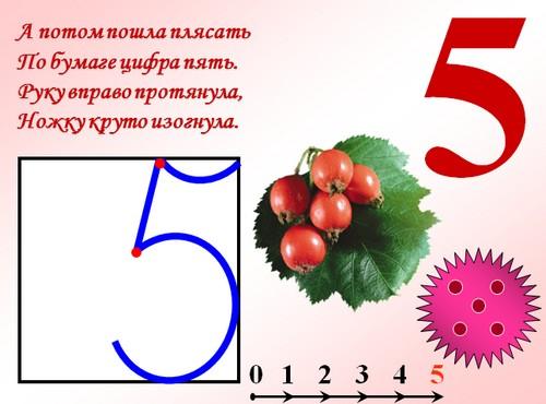 Реферат про цифры от 1 до 10 2238