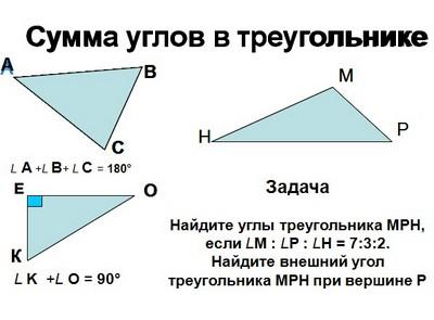 утепляющий слой треугольники 5 класс никольский презентация функционал
