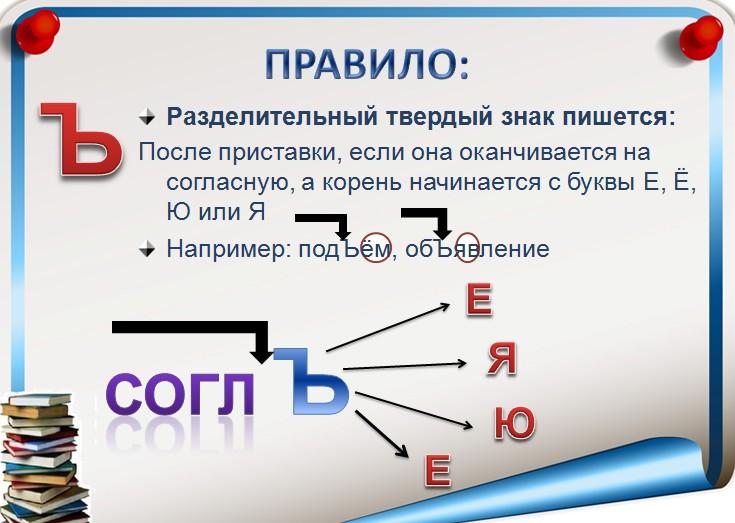 Презентация к обобщающему уроку по русскому языку 3 класс правописание разделительных ъ и ь