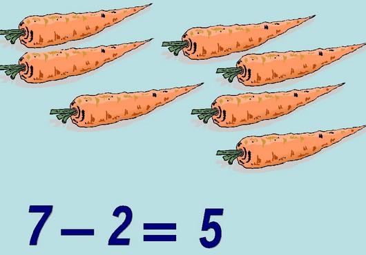 1 класс математика знакомство с задачей конспект